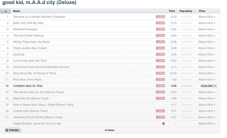 Kendrick Lamar - Debut Album