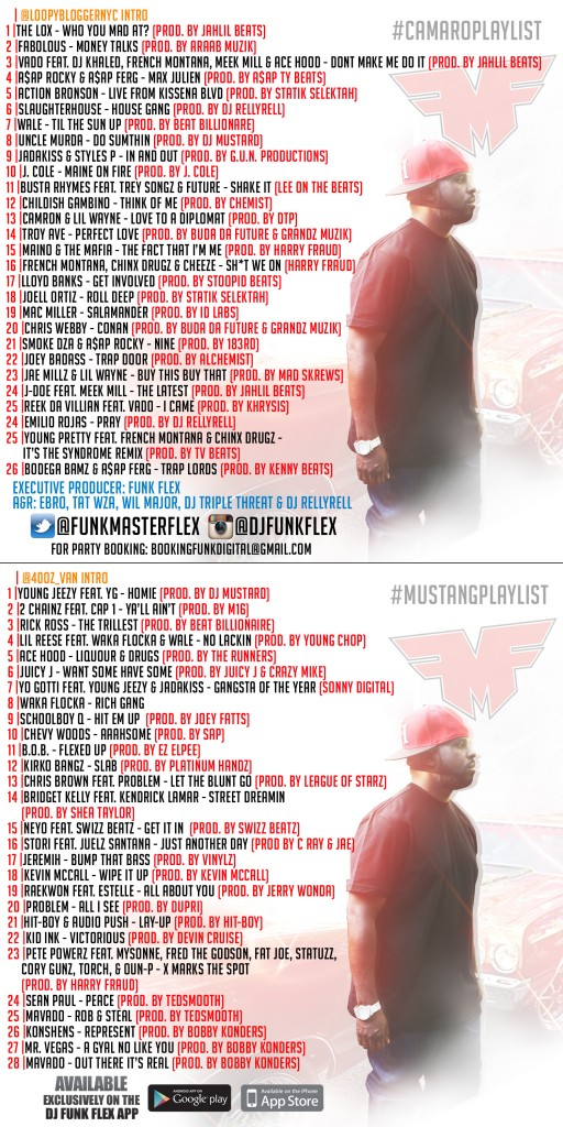 who you mad at me or yourself tracklist